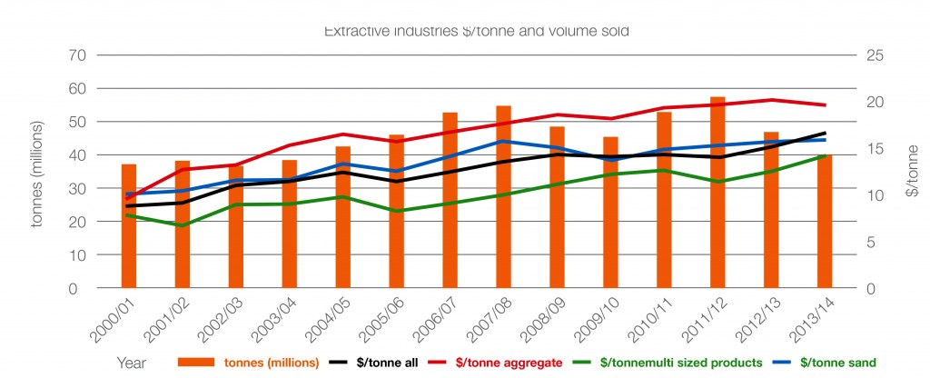 Extractive-Industry-Chart-1